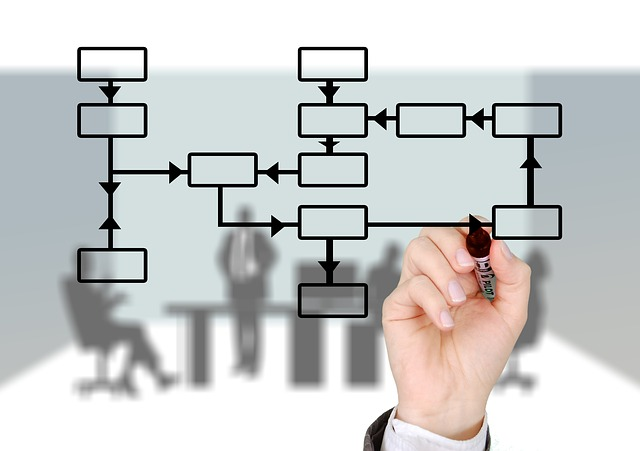 內部品管機制 掌握成品水準 保障品質